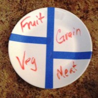 MyPlate on my plate