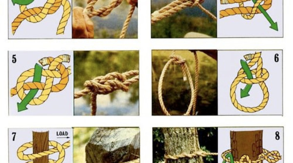 How To – Tie the 10 Most Useful Knots