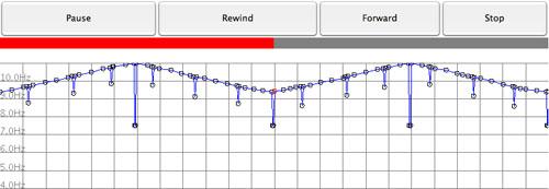 Brainwaves in a browser