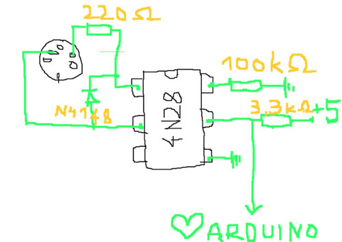 Arduino basics – MIDI clock signals