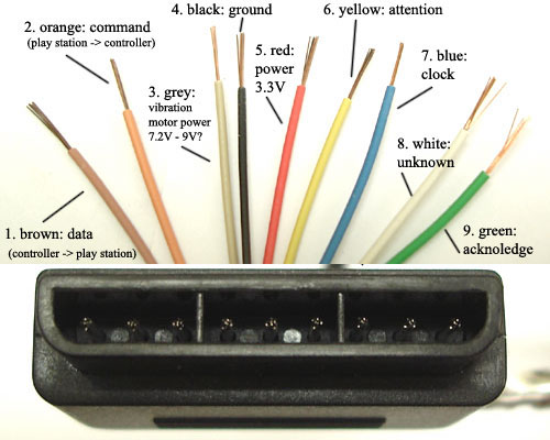 playstation 2 controller wiring diagram of wiring library
