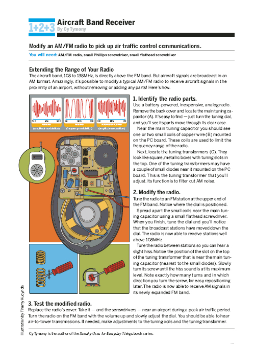 Weekend Project: Aircraft Band Receiver (PDF)