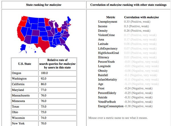 Makezine searching in the USA – Ranked by state with StateStats