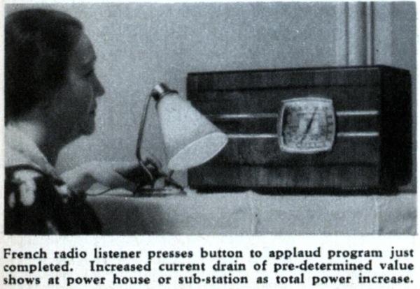 Interactive radio… 1937