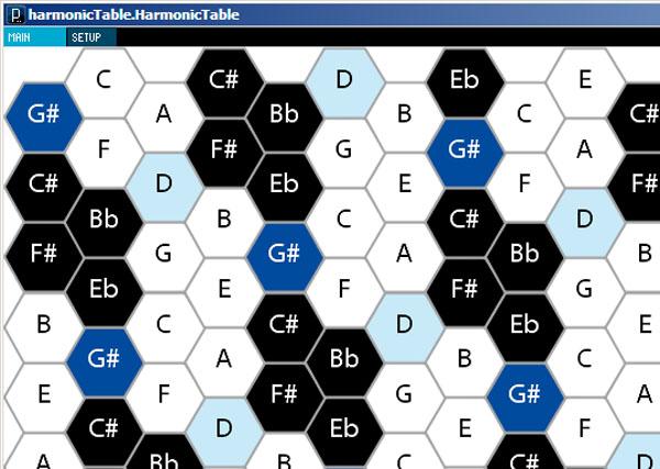 Harmonic table input software