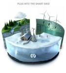 Smart grids, smart metering, and Make: Green