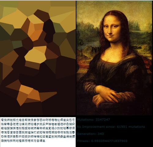 Tweeting the Mona Lisa