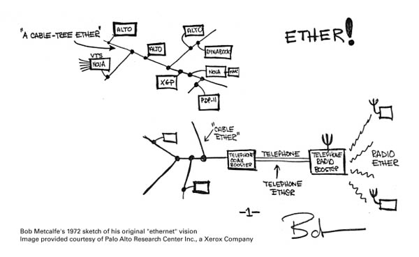 The first ethernet cable