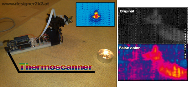 Thermal imaging on the cheap
