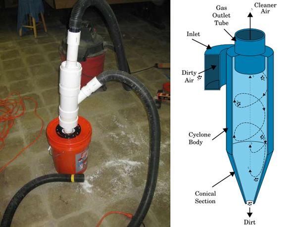 How-To:  PVC pipe vacuum dust separator