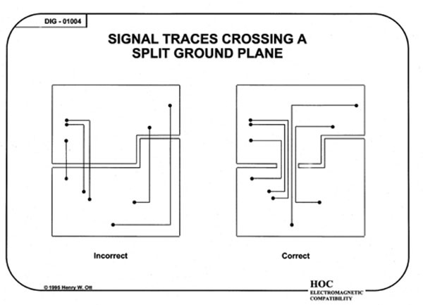 Grounding tips for mixed signal PCBs