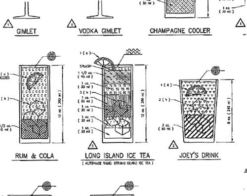 Cocktail blueprints for engineers
