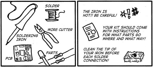 Soldering is easy with this cartoon!