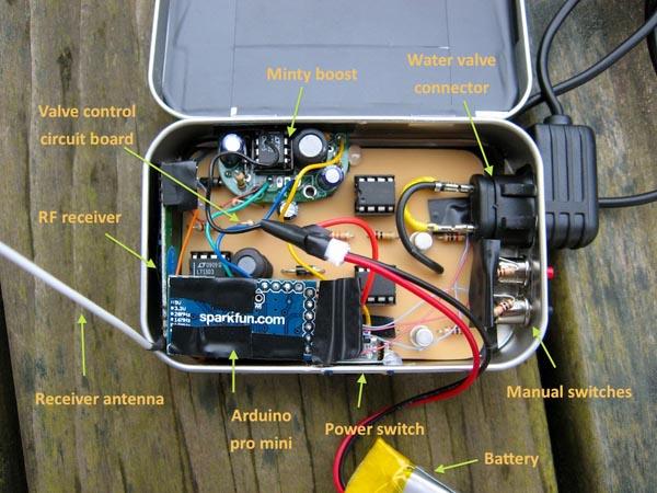 Mint tin water valve controller