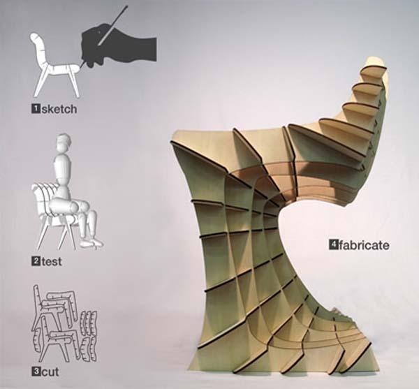 Flat-pack chair design software