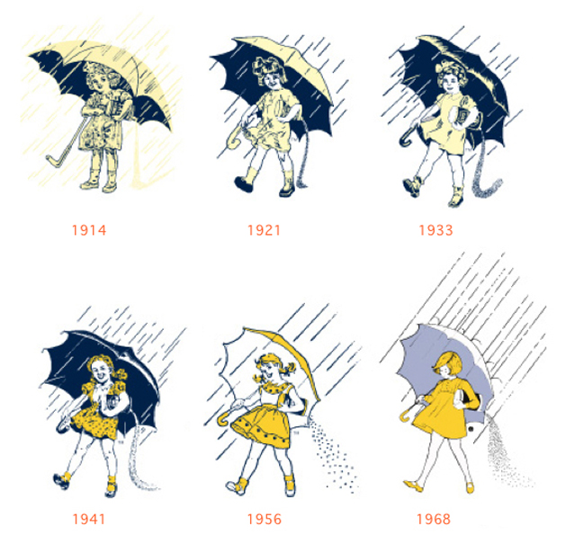 A Quick Look at the Morton's Salt Girl