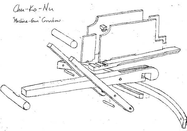 DIY repeating crossbow