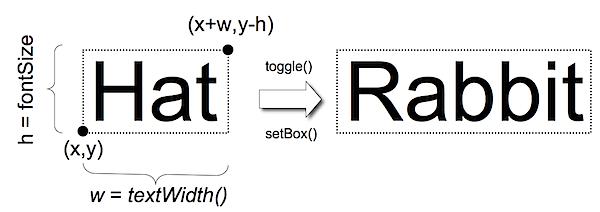 Codebox: Swat an (arraylist) of targets
