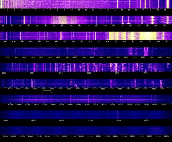 Software radio lets you tune into 9 amateur bands simultaneously