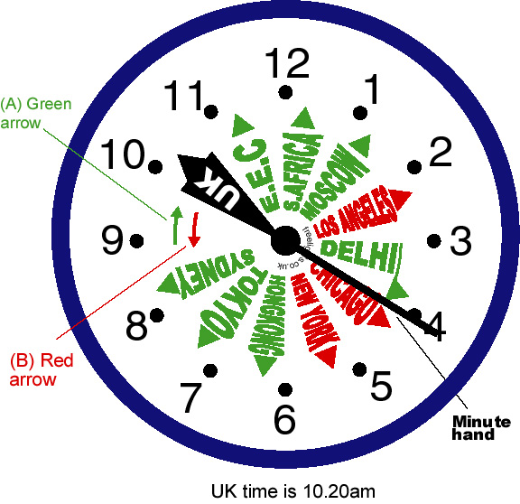 Global clock shows 11 time zones at the same time