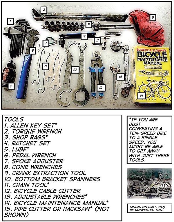 Skill Builder: The Build a Bike Comic Book