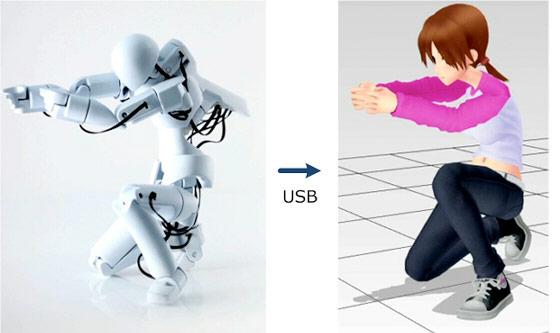 Humanoid USB Posing Mannequin for Skeletal Animation