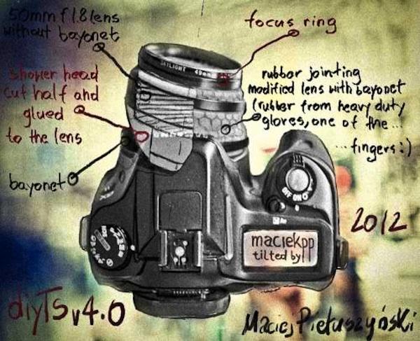 DIY Tilt-Shift Lens