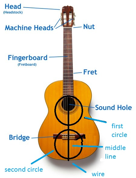 classical-guitar-anatomy (1) | Make: DIY Projects and Ideas for Makers