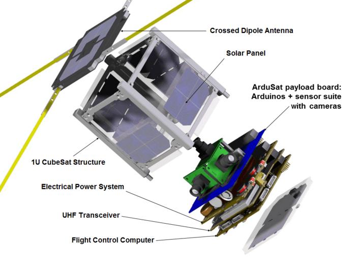 Homemade Satellites are Just Around the Corner