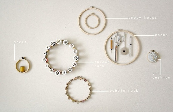 How-To: Embroidery Hoop Sewing Room Organizers