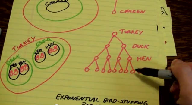 Exponential Bird Stuffing with Vi Hart
