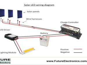 Solar LED Outdoor Lighting | Make:
