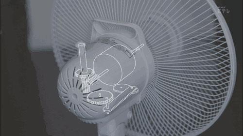 How Does a Fan Oscillator Work?