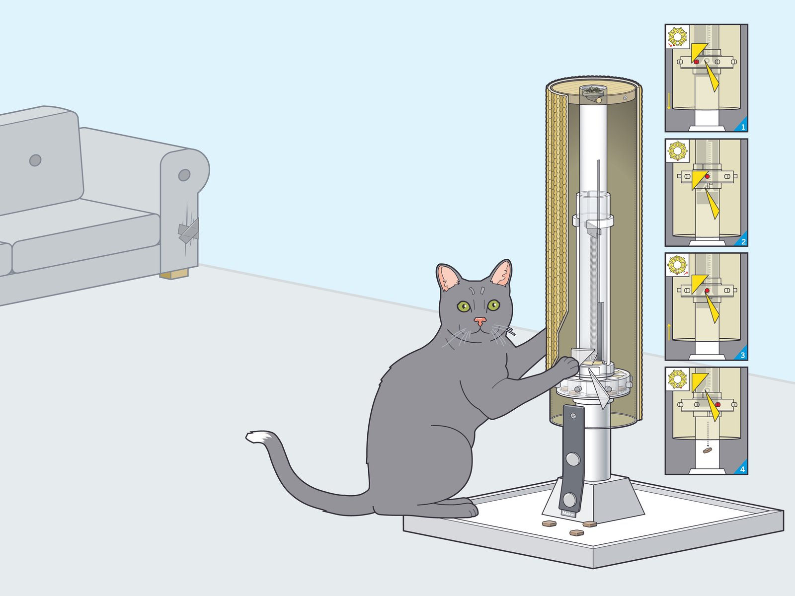 How To Cat Scratch Feeder
