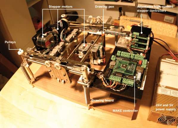 annotated drawbot board image