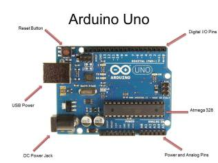 Getting Started with Arduino WorldMF13-Slide10