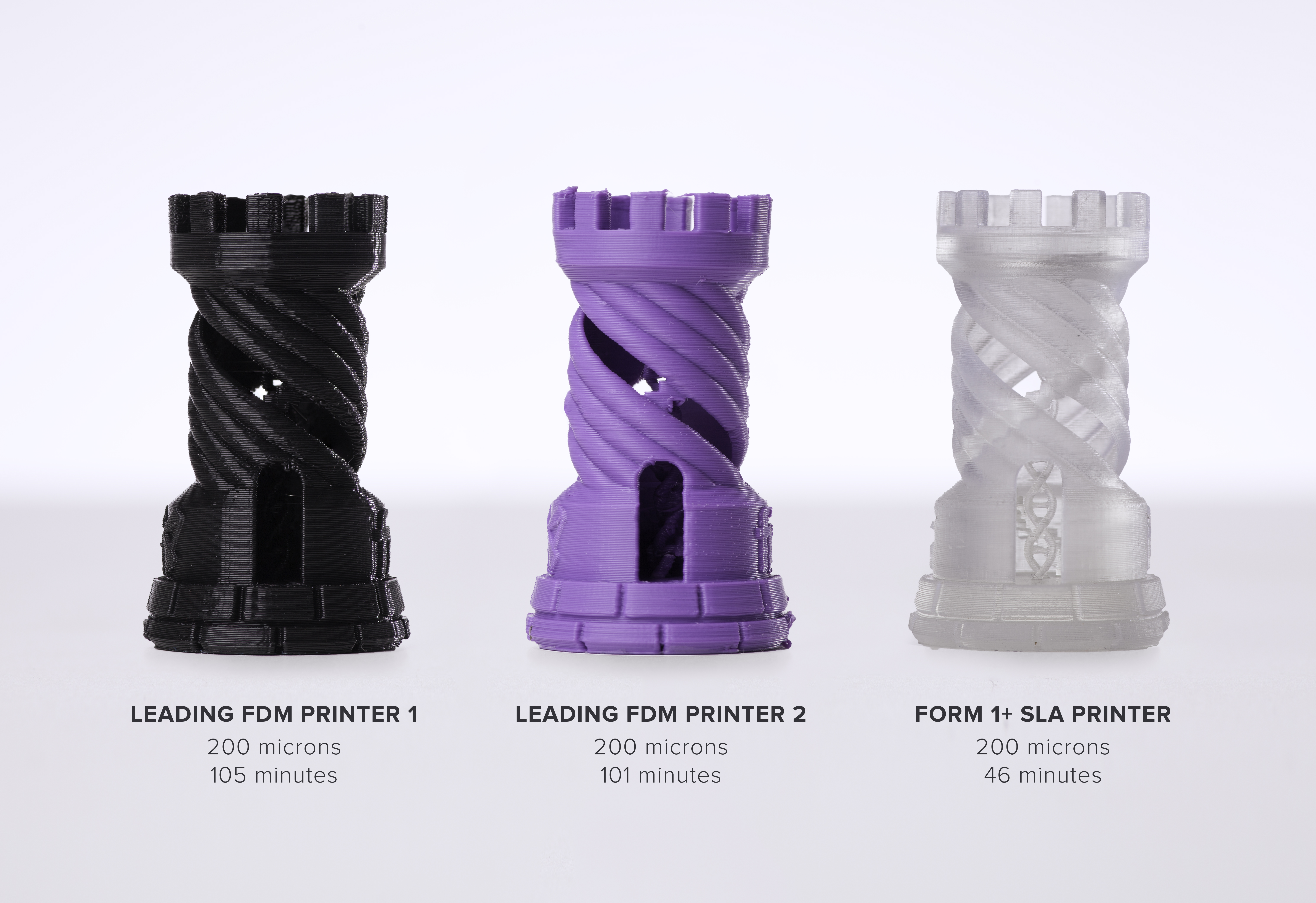 Formlabs Releases Draft Mode And Smart Supports