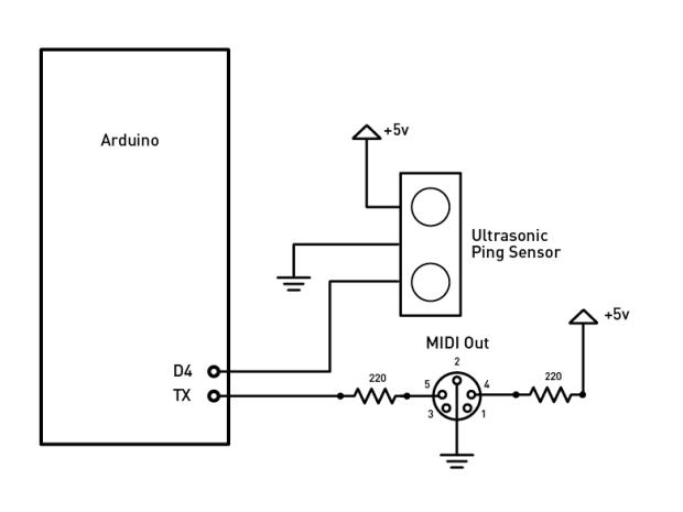 Virtual Whammy: Touchless Arduino MIDI Device Controls Any