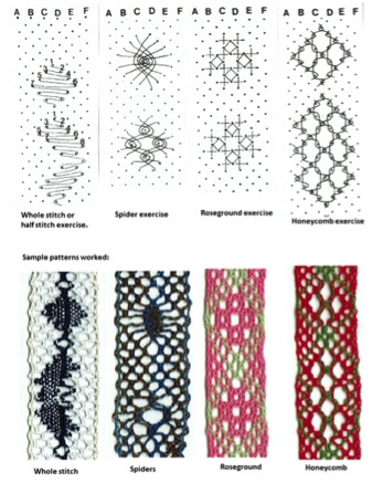 Intro To Bobbin Lace Making Skill Builder Make