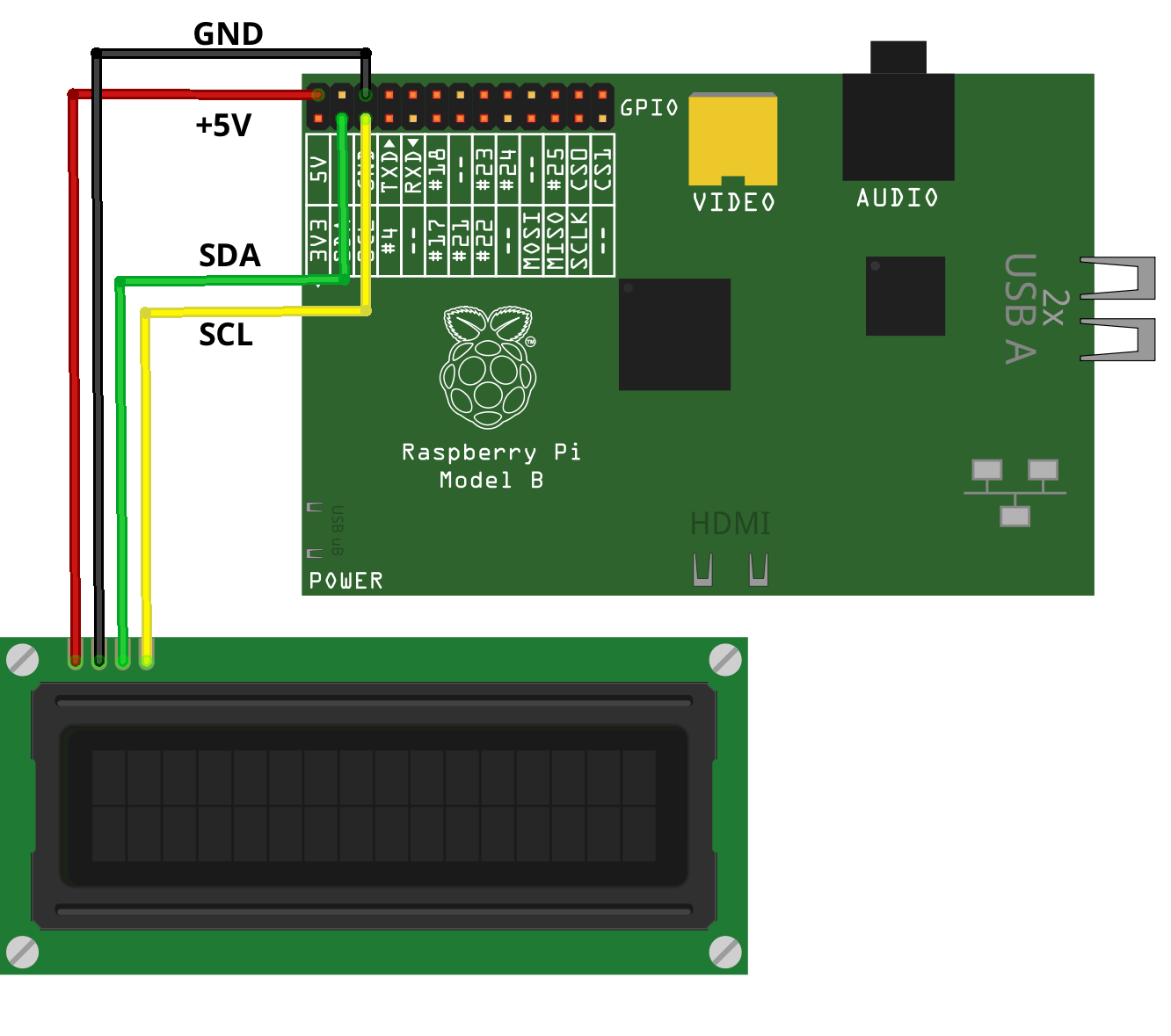 Build A Compact 4 Node Raspberry Pi Cluster Make Drone Wiring Diagram The Panel To Pis Gpio Headers Needs Just Wires 5v Gnd Sda And Scl