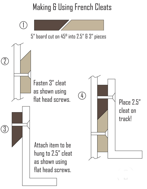 French Cleats Diagram Rev03