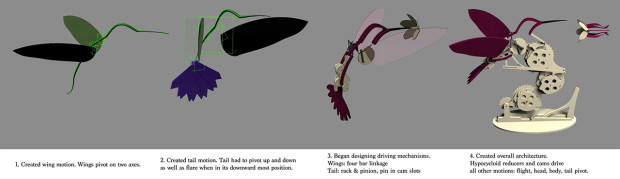 Colibri-Development-Progress