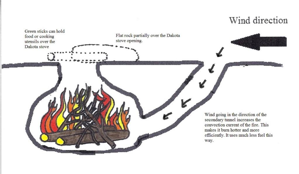 Dakota stove 1f