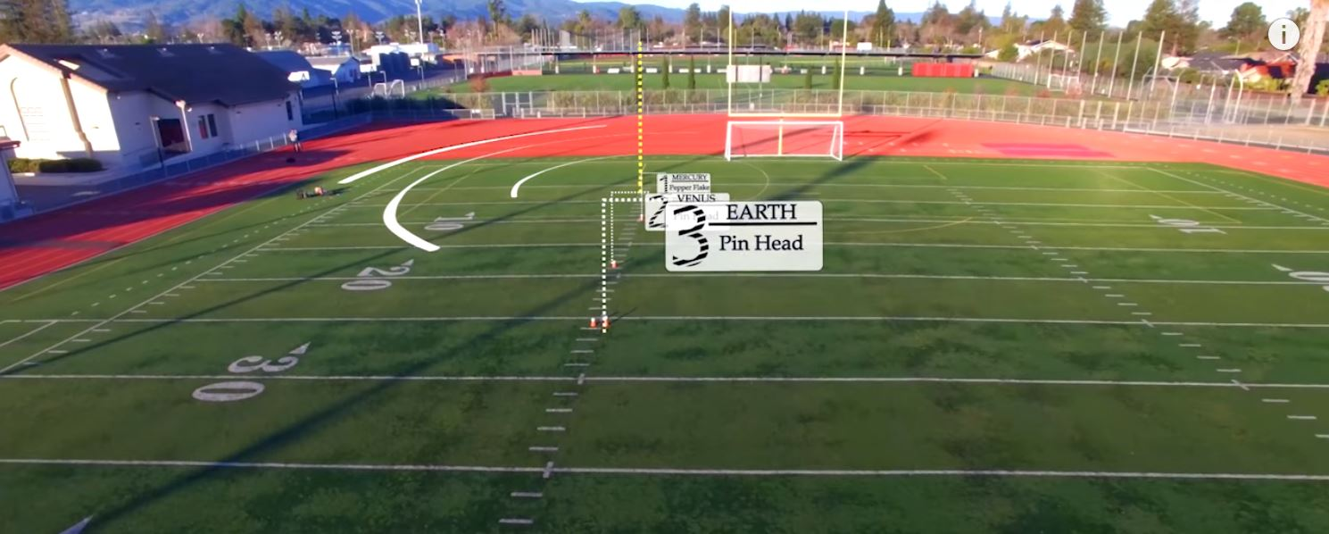 Visualize the Scale of the Solar System with Drones and Football Fields