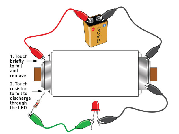Figure F: Apply voltage momentarily to charge the capacitor. Then discharge the capacitor through the LED. The long lead of the LED is on the left.