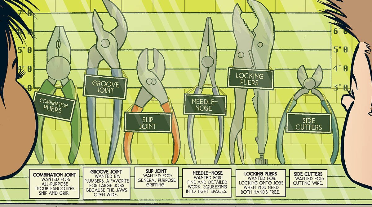 Howtoons: Recognize the 6 Most Common Types of Pliers