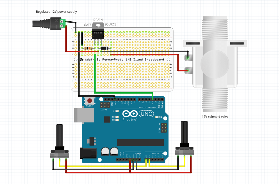 A Tour of the Arduino Internals: How does Hello World