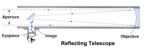 visualtelescope2