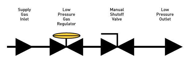 Manual Pressure Regulator Schematic Symbol Car Wiring Diagrams