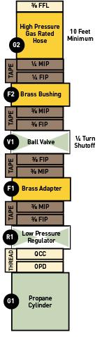 Figure B. Low-pressure source block diagram.